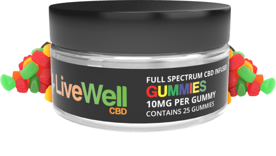 Live Well Gummies Review
