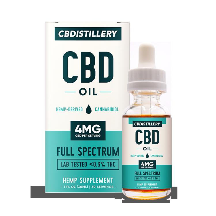 CBDistillery's Full Spectrum CBD Tincture