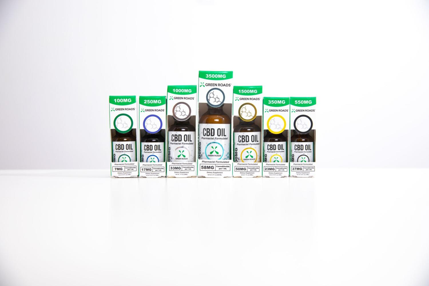 Green Roads CBD Oils Reviewed [Fully Tested] - Greenshoppers